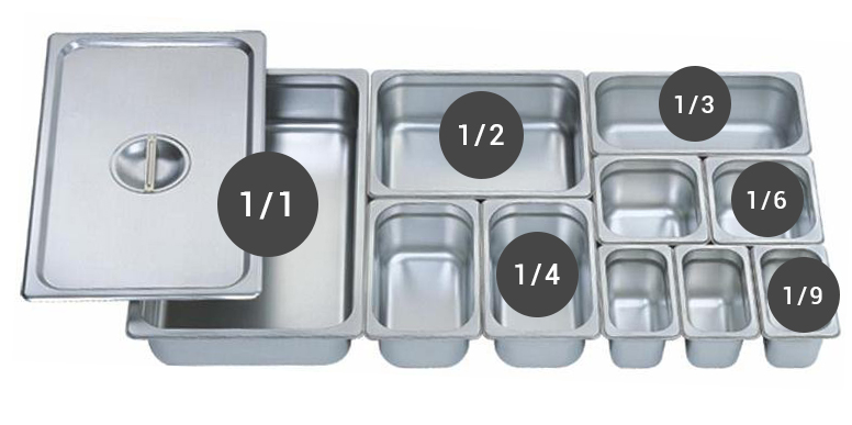 Food pans Gastronorm sizes guide